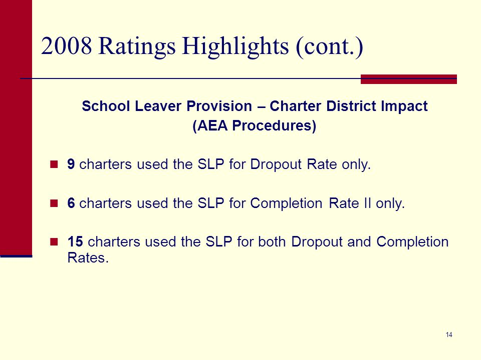 13 2008 Ratings Highlights (cont.) School Leaver Provision – Campus Impact (Standard Procedures) By using SLP 142 campuses were able to achieve a higher rating: 133 campuses went from Academically Unacceptable to Academically Acceptable.