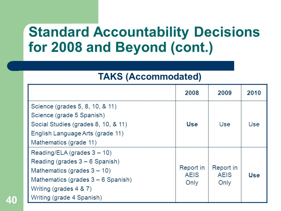 40 Standard Accountability Decisions for 2008 and Beyond (cont.) TAKS (Accommodated) 200820092010 Science (grades 5, 8, 10, & 11) Science (grade 5 Spanish) Social Studies (grades 8, 10, & 11) English Language Arts (grade 11) Mathematics (grade 11) Use Reading/ELA (grades 3 – 10) Reading (grades 3 – 6 Spanish) Mathematics (grades 3 – 10) Mathematics (grades 3 – 6 Spanish) Writing (grades 4 & 7) Writing (grade 4 Spanish) Report in AEIS Only Use