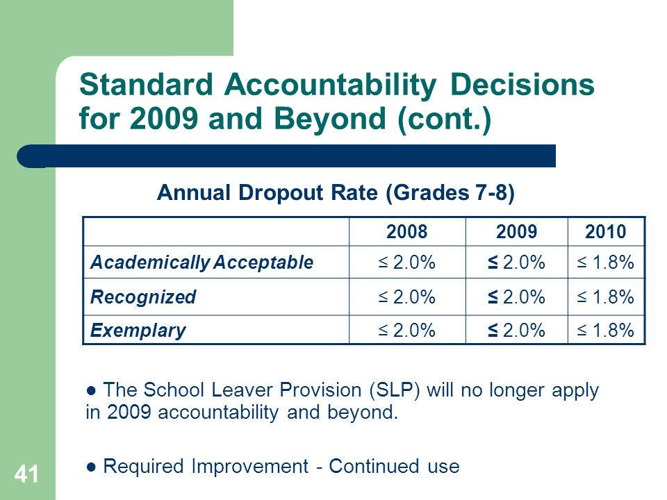 41 Standard Accountability Decisions for 2009 and Beyond (cont.) The School Leaver Provision (SLP) will no longer apply in 2009 accountability and beyond.