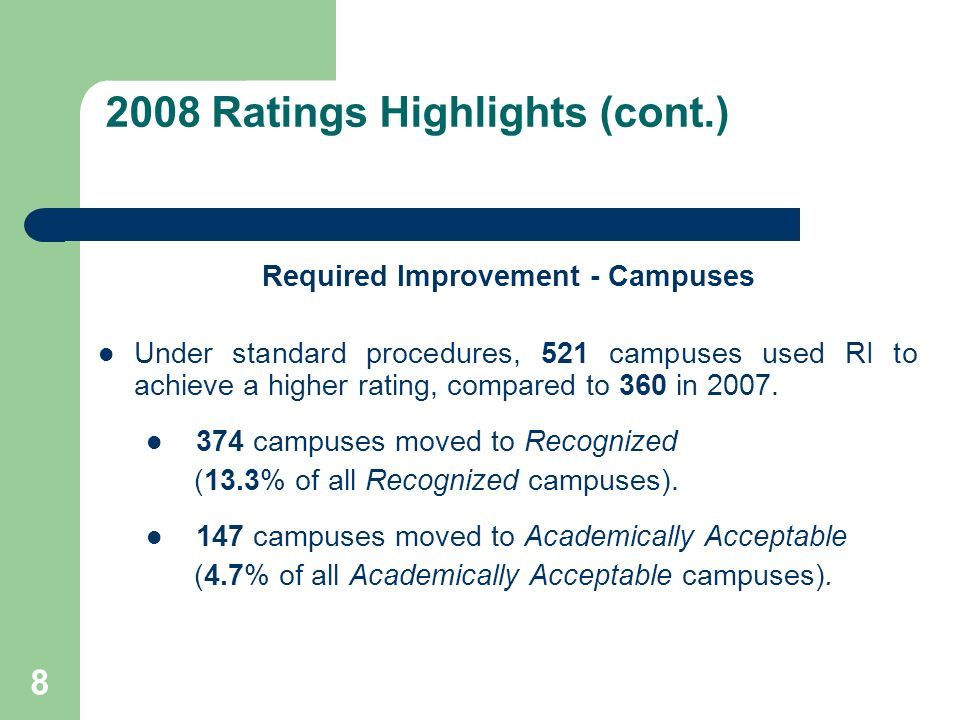 8 2008 Ratings Highlights (cont.) Required Improvement - Campuses Under standard procedures, 521 campuses used RI to achieve a higher rating, compared to 360 in 2007.