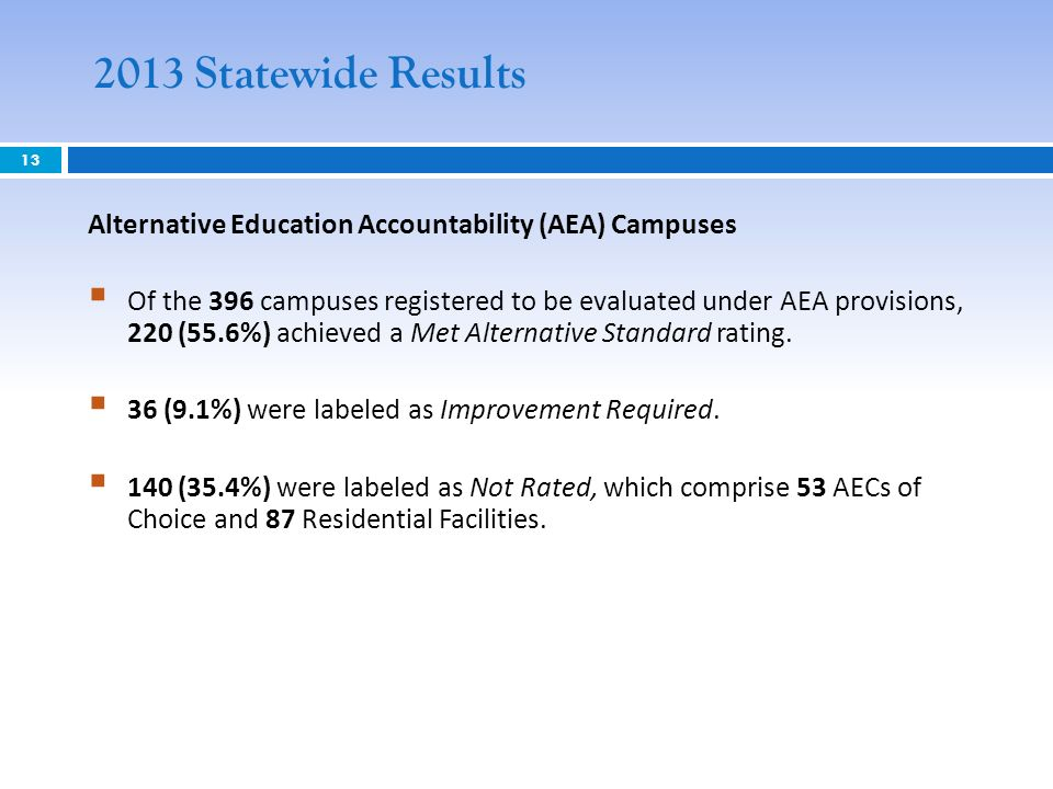 13 2013 Statewide Results Alternative Education Accountability (AEA) Campuses Of the 396 campuses registered to be evaluated under AEA provisions, 220 (55.6%) achieved a Met Alternative Standard rating.