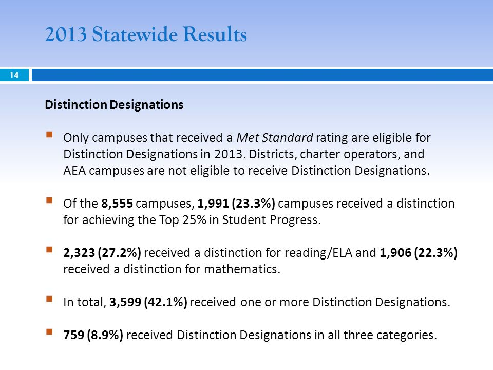 14 2013 Statewide Results Distinction Designations Only campuses that received a Met Standard rating are eligible for Distinction Designations in 2013.