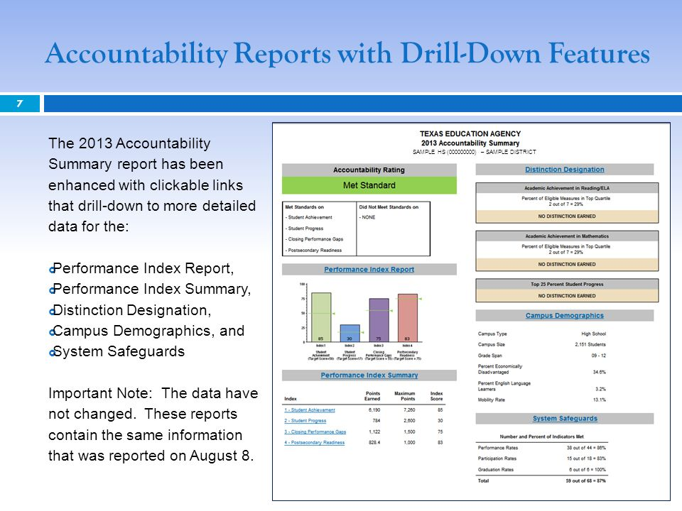Accountability Reports with Drill-Down Features 7 The 2013 Accountability Summary report has been enhanced with clickable links that drill-down to more detailed data for the: Performance Index Report, Performance Index Summary, Distinction Designation, Campus Demographics, and System Safeguards Important Note: The data have not changed.