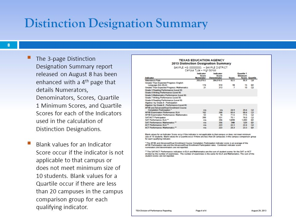 Distinction Designation Summary 8 The 3-page Distinction Designation Summary report released on August 8 has been enhanced with a 4 th page that details Numerators, Denominators, Scores, Quartile 1 Minimum Scores, and Quartile Scores for each of the Indicators used in the calculation of Distinction Designations.