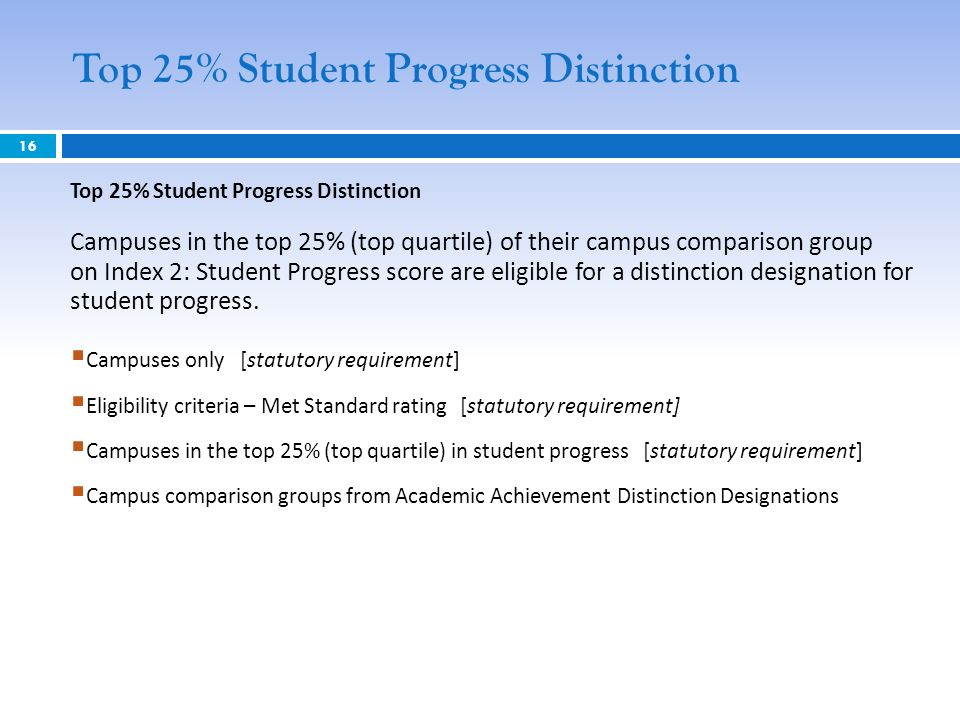 16 Top 25% Student Progress Distinction Campuses in the top 25% (top quartile) of their campus comparison group on Index 2: Student Progress score are eligible for a distinction designation for student progress.