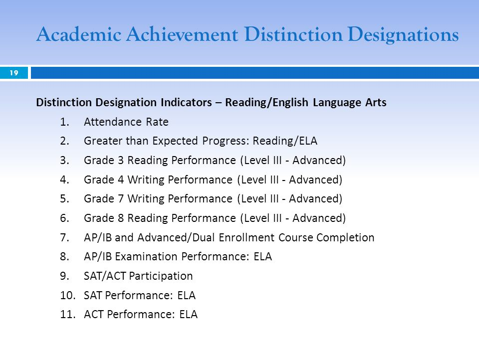 Academic Achievement Distinction Designations 19 Distinction Designation Indicators – Reading/English Language Arts 1.Attendance Rate 2.Greater than Expected Progress: Reading/ELA 3.Grade 3 Reading Performance (Level III - Advanced) 4.Grade 4 Writing Performance (Level III - Advanced) 5.Grade 7 Writing Performance (Level III - Advanced) 6.Grade 8 Reading Performance (Level III - Advanced) 7.AP/IB and Advanced/Dual Enrollment Course Completion 8.AP/IB Examination Performance: ELA 9.SAT/ACT Participation 10.SAT Performance: ELA 11.ACT Performance: ELA