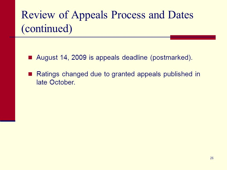 25 Review of Appeals Process and Dates See Appeals Chapter in Manual (Chapter 15, p.