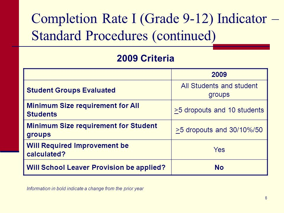 7 Completion Rate I (Grade 9-12) Indicator – Standard Procedures 2009 Standards Academically Acceptable > 75.0% Recognized > 85.0% Exemplary > 95.0%