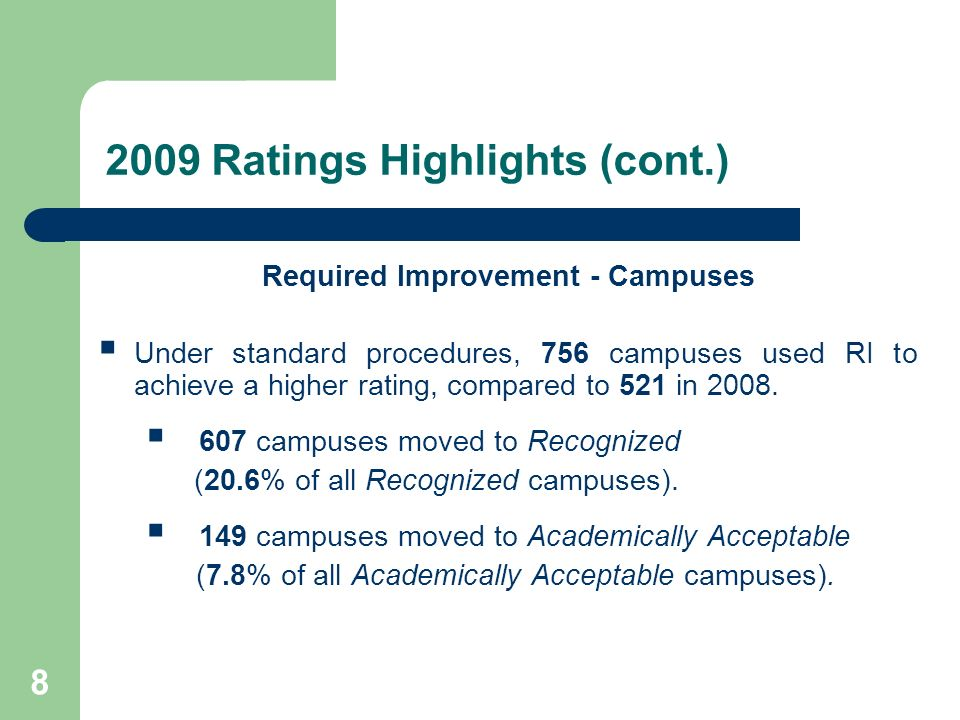 8 2009 Ratings Highlights (cont.) Required Improvement - Campuses Under standard procedures, 756 campuses used RI to achieve a higher rating, compared to 521 in 2008.