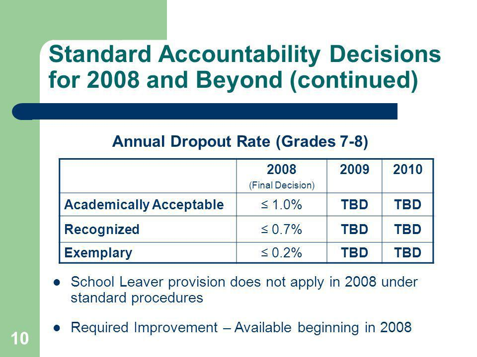 10 Standard Accountability Decisions for 2008 and Beyond (continued) School Leaver provision does not apply in 2008 under standard procedures Required Improvement – Available beginning in 2008 2008 (Final Decision) 20092010 Academically Acceptable 1.0%TBD Recognized 0.7%TBD Exemplary 0.2%TBD Annual Dropout Rate (Grades 7-8)