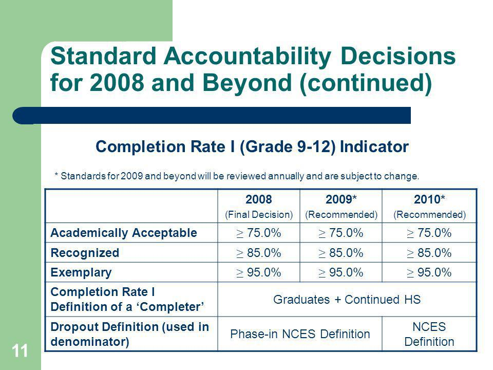 11 Standard Accountability Decisions for 2008 and Beyond (continued) 2008 (Final Decision) 2009* (Recommended) 2010* (Recommended) Academically Acceptable 75.0% Recognized 85.0% Exemplary 95.0% Completion Rate I Definition of a Completer Graduates + Continued HS Dropout Definition (used in denominator) Phase-in NCES Definition NCES Definition * Standards for 2009 and beyond will be reviewed annually and are subject to change.