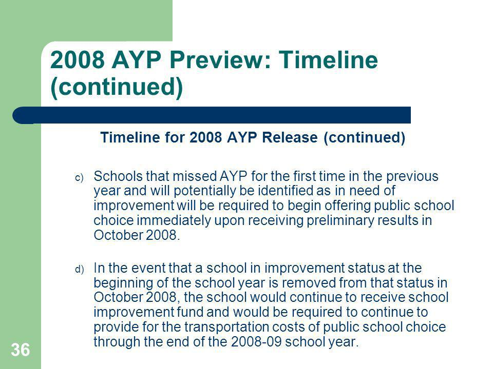 36 2008 AYP Preview: Timeline (continued) Timeline for 2008 AYP Release (continued) c) Schools that missed AYP for the first time in the previous year and will potentially be identified as in need of improvement will be required to begin offering public school choice immediately upon receiving preliminary results in October 2008.