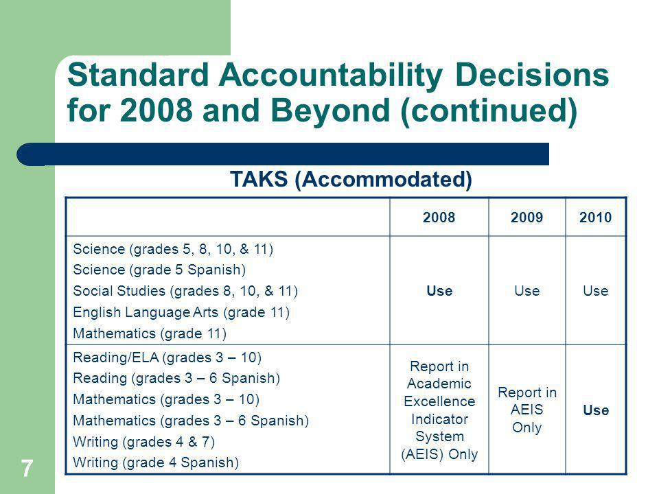 7 Standard Accountability Decisions for 2008 and Beyond (continued) TAKS (Accommodated) 200820092010 Science (grades 5, 8, 10, & 11) Science (grade 5 Spanish) Social Studies (grades 8, 10, & 11) English Language Arts (grade 11) Mathematics (grade 11) Use Reading/ELA (grades 3 – 10) Reading (grades 3 – 6 Spanish) Mathematics (grades 3 – 10) Mathematics (grades 3 – 6 Spanish) Writing (grades 4 & 7) Writing (grade 4 Spanish) Report in Academic Excellence Indicator System (AEIS) Only Report in AEIS Only Use