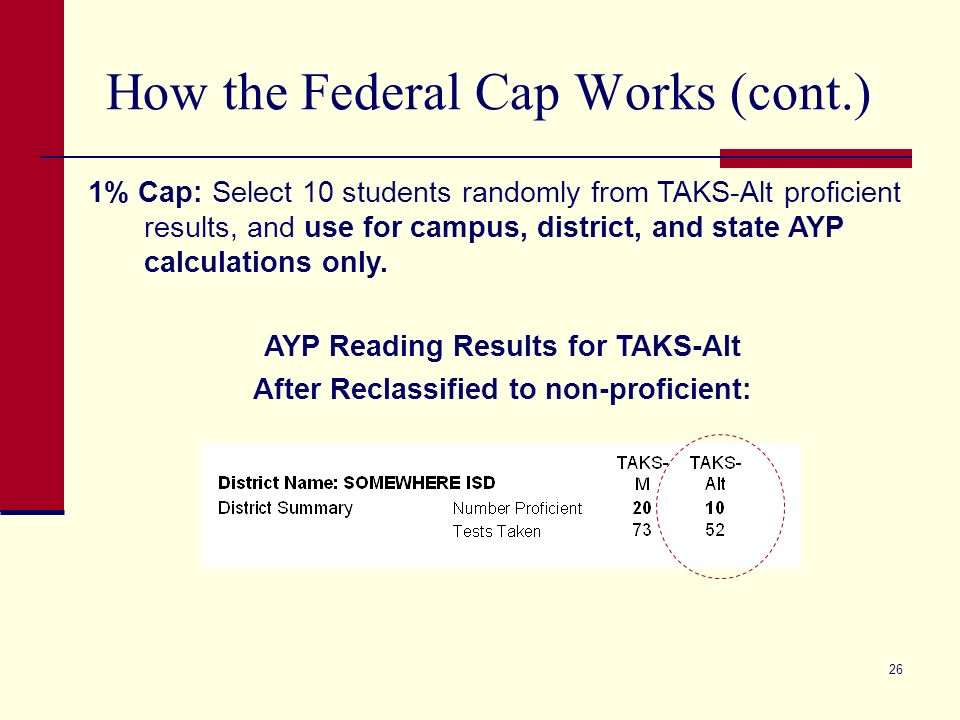 26 How the Federal Cap Works (cont.) 1% Cap: Select 10 students randomly from TAKS-Alt proficient results, and use for campus, district, and state AYP calculations only.