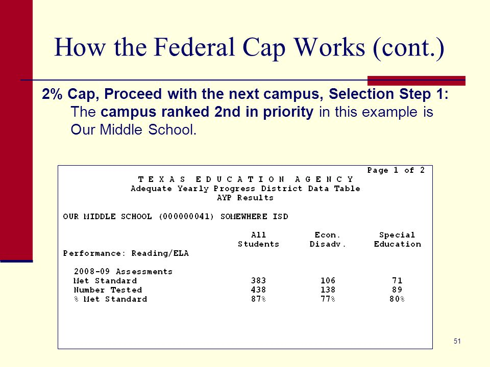 51 How the Federal Cap Works (cont.) 2% Cap, Proceed with the next campus, Selection Step 1: The campus ranked 2nd in priority in this example is Our Middle School.