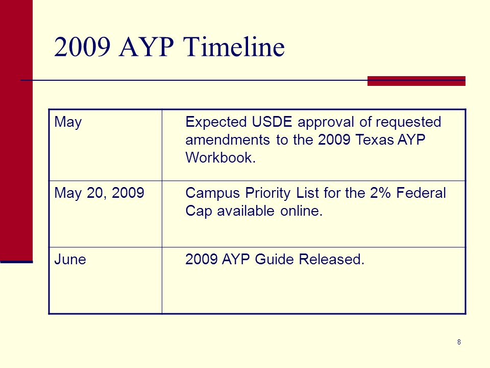 8 MayExpected USDE approval of requested amendments to the 2009 Texas AYP Workbook.