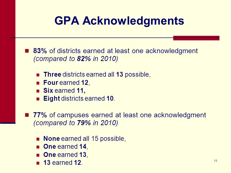 11 GPA Acknowledgments 83% of districts earned at least one acknowledgment (compared to 82% in 2010) Three districts earned all 13 possible, Four earned 12, Six earned 11, Eight districts earned 10.
