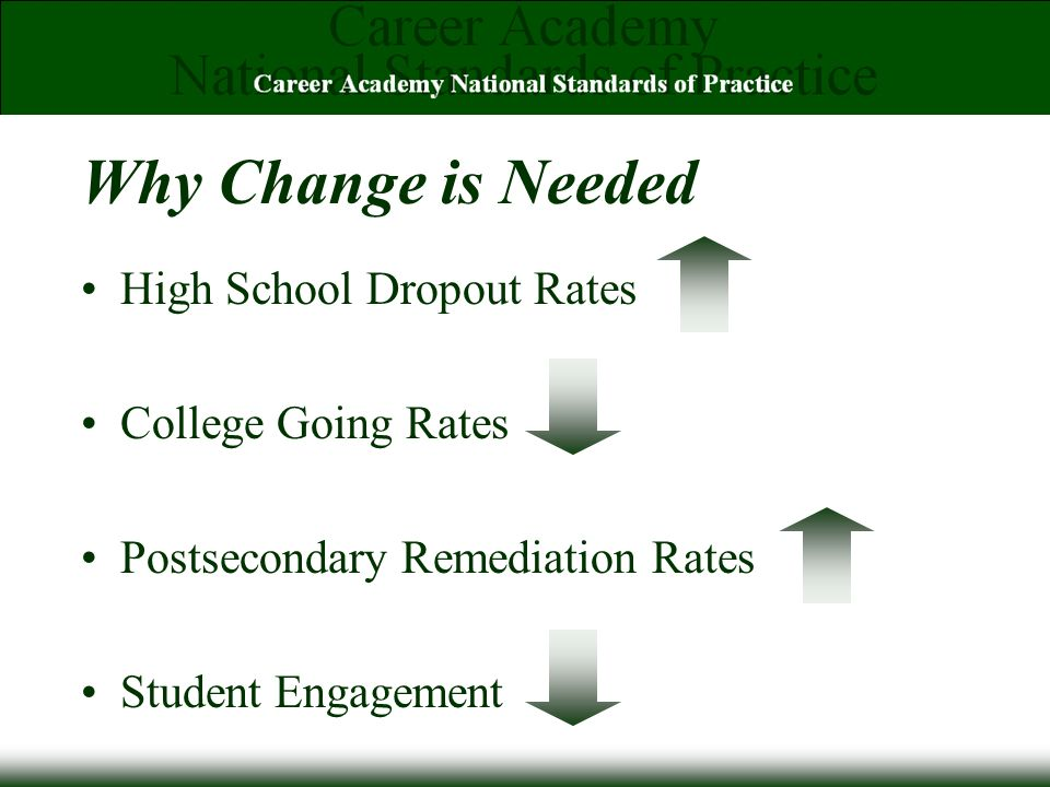 Why Change is Needed High School Dropout Rates College Going Rates Postsecondary Remediation Rates Student Engagement