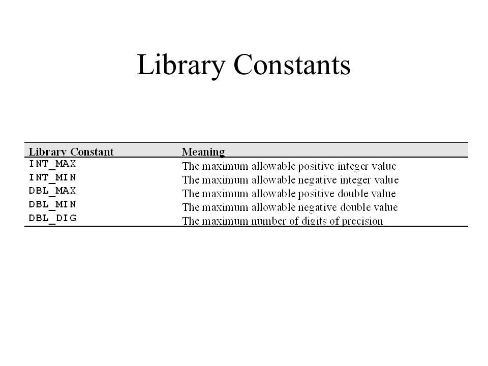 Library Constants