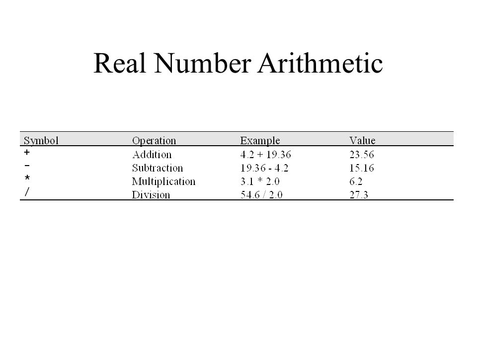 Real Number Arithmetic