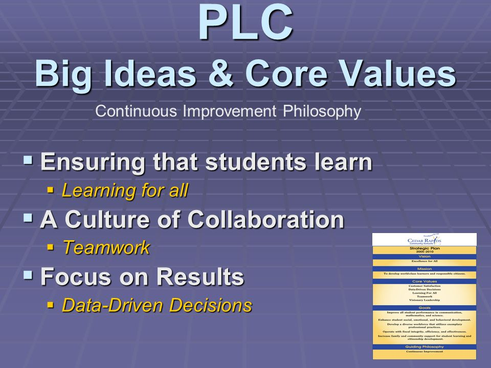 PLC Big Ideas & Core Values Ensuring that students learn Ensuring that students learn Learning for all Learning for all A Culture of Collaboration A Culture of Collaboration Teamwork Teamwork Focus on Results Focus on Results Data-Driven Decisions Data-Driven Decisions Continuous Improvement Philosophy