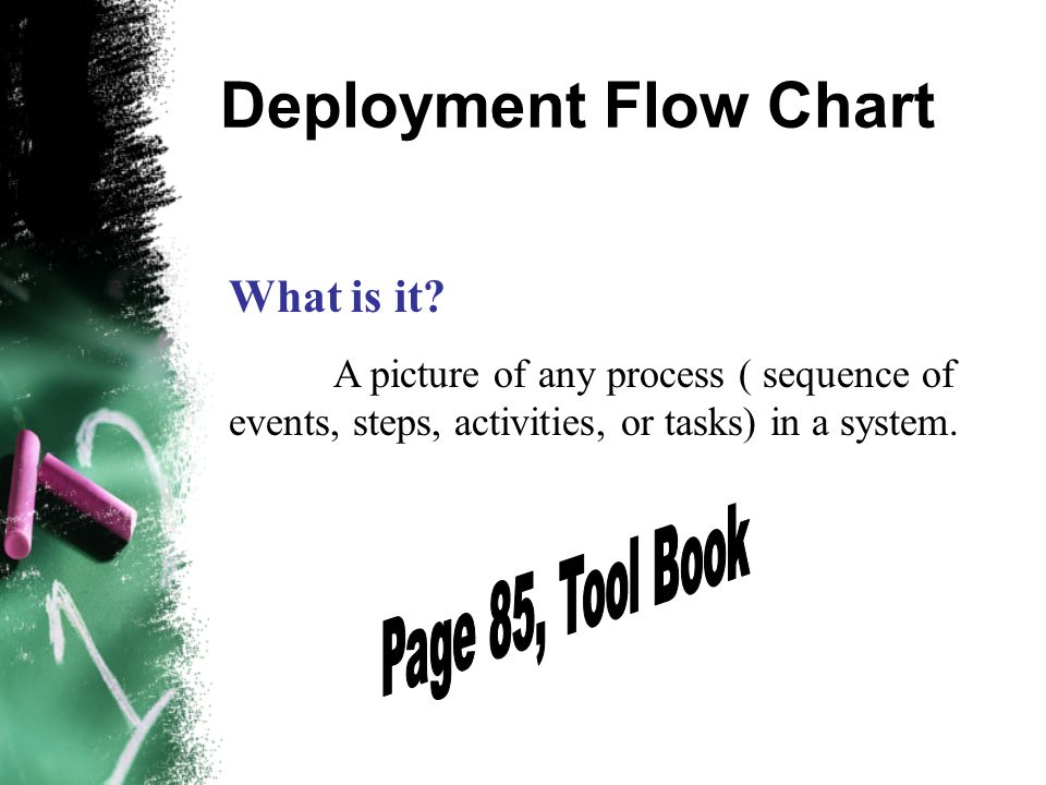 Deployment Flow Chart What is it.