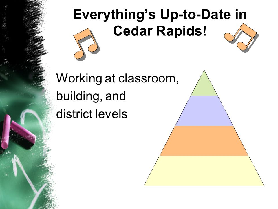 Everythings Up-to-Date in Cedar Rapids! Working at classroom, building, and district levels