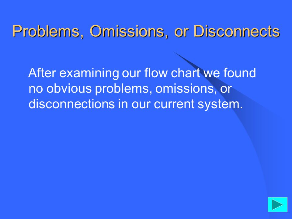 Problems, Omissions, or Disconnects After examining our flow chart we found no obvious problems, omissions, or disconnections in our current system.