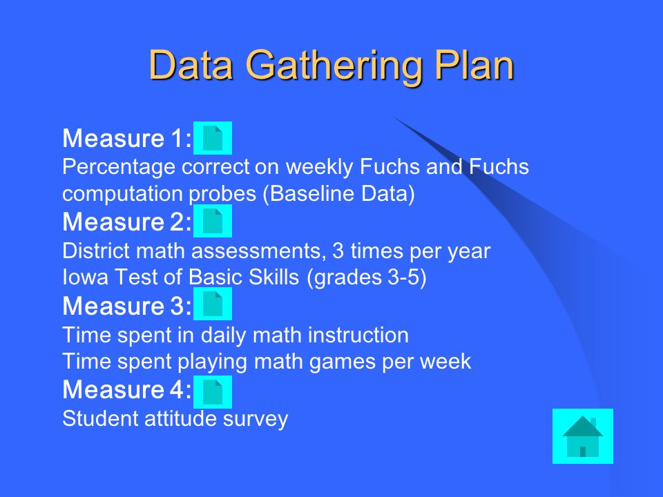 Data Gathering Plan Measure 1: Percentage correct on weekly Fuchs and Fuchs computation probes (Baseline Data) Measure 2: District math assessments, 3 times per year Iowa Test of Basic Skills (grades 3-5) Measure 3: Time spent in daily math instruction Time spent playing math games per week Measure 4: Student attitude survey
