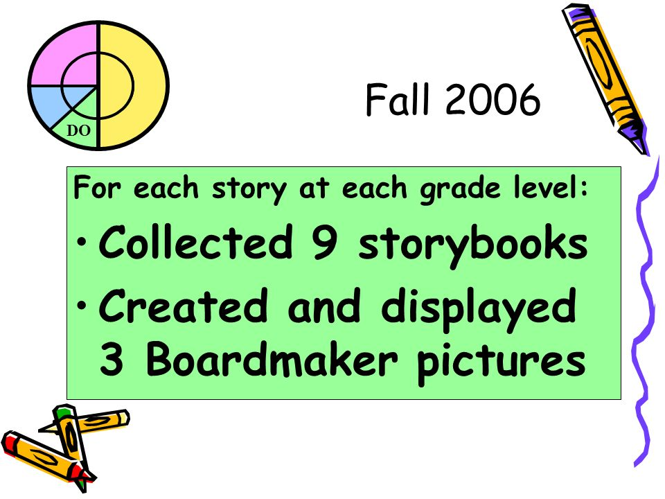 DO Fall 2006 For each story at each grade level: Collected 9 storybooks Created and displayed 3 Boardmaker pictures