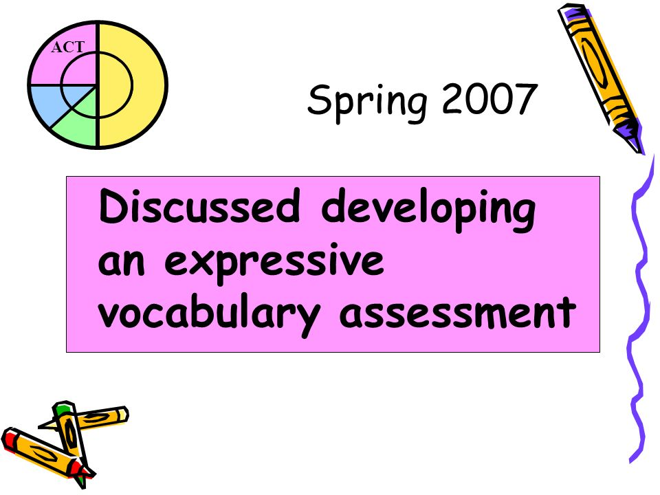 ACT Spring 2007 Discussed developing an expressive vocabulary assessment