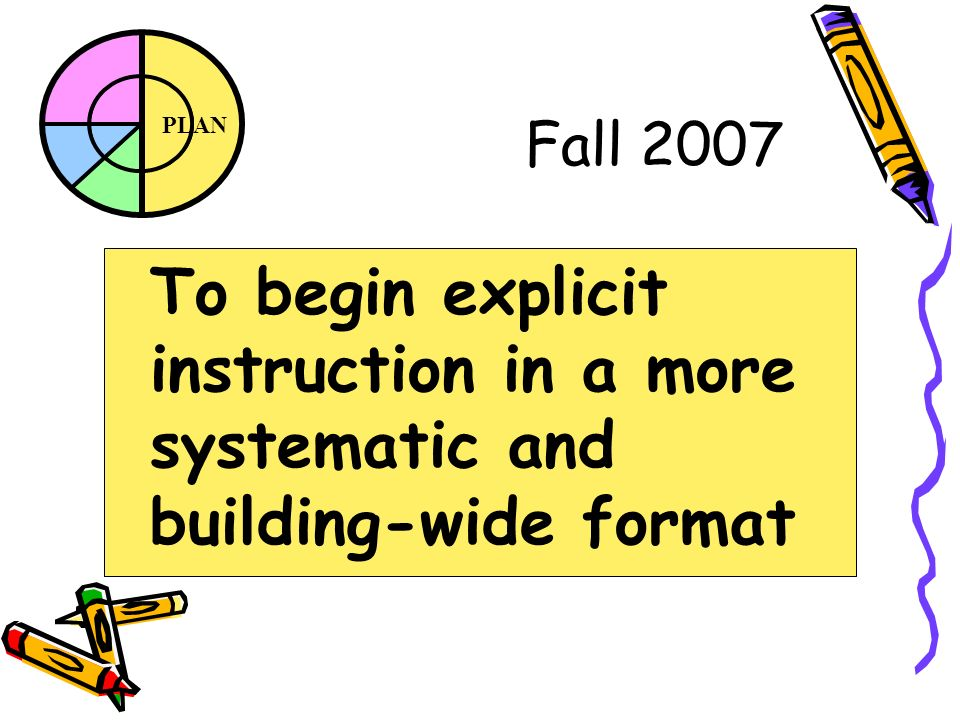 PLAN Fall 2007 To begin explicit instruction in a more systematic and building-wide format