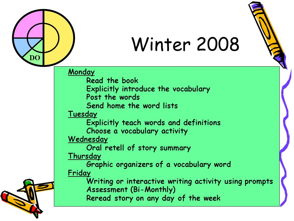 DO Winter 2008 Monday Read the book Explicitly introduce the vocabulary Post the words Send home the word lists Tuesday Explicitly teach words and definitions Choose a vocabulary activity Wednesday Oral retell of story summary Thursday Graphic organizers of a vocabulary word Friday Writing or interactive writing activity using prompts Assessment (Bi-Monthly) Reread story on any day of the week