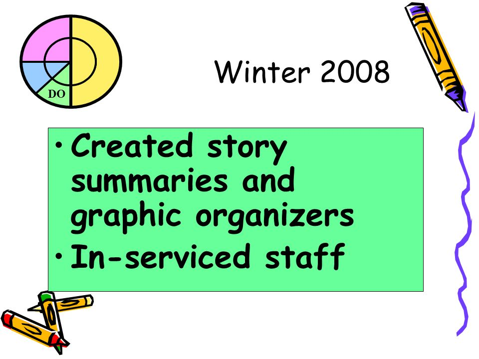 DO Winter 2008 Created story summaries and graphic organizers In-serviced staff
