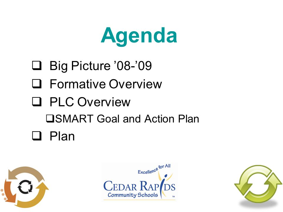 Agenda Big Picture Formative Overview PLC Overview SMART Goal and Action Plan Plan