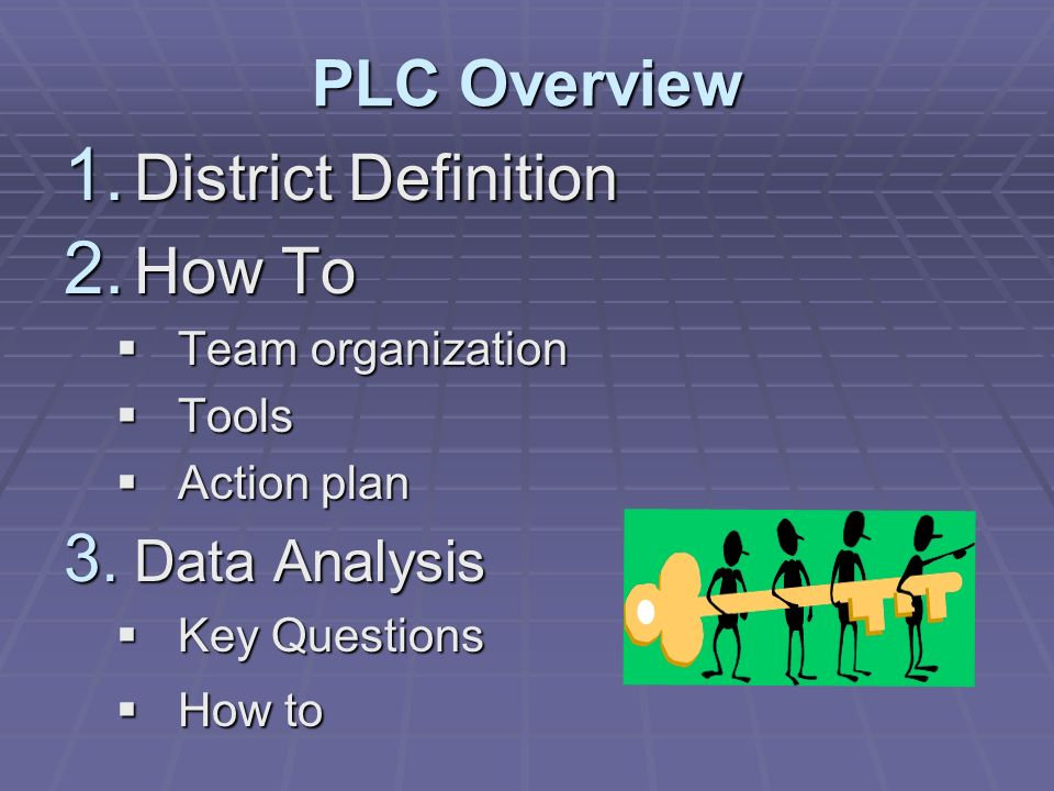 PLC Overview 1. District Definition 2.