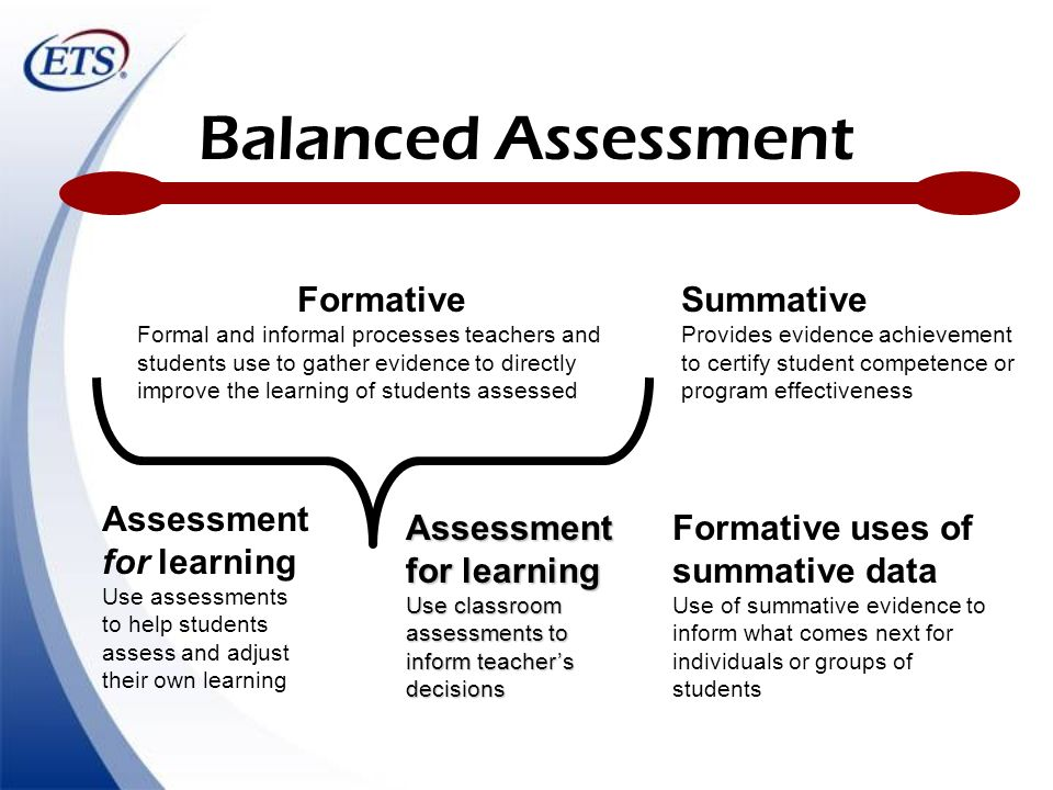 Balanced Assessment Summative Provides evidence achievement to certify student competence or program effectiveness Assessment for learning Use assessments to help students assess and adjust their own learning Formative uses of summative data Use of summative evidence to inform what comes next for individuals or groups of students Formative Formal and informal processes teachers and students use to gather evidence to directly improve the learning of students assessed Assessment for learning Use classroom assessments to inform teachers decisions