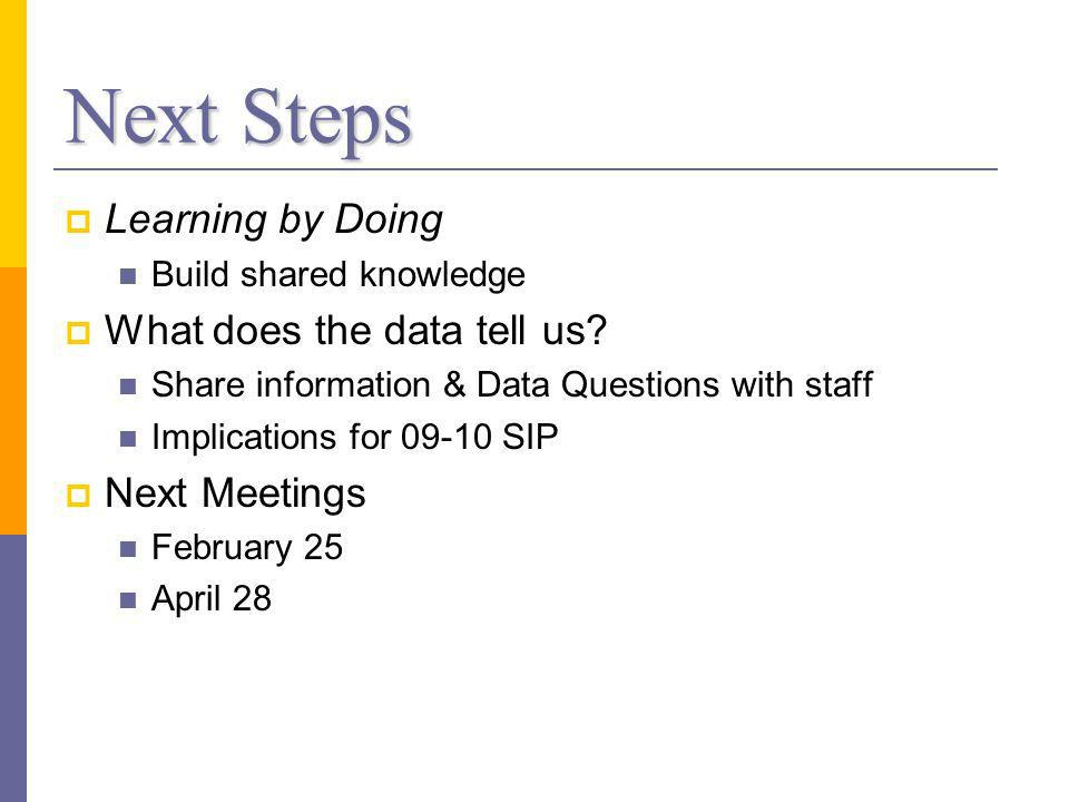 Next Steps Learning by Doing Build shared knowledge What does the data tell us.