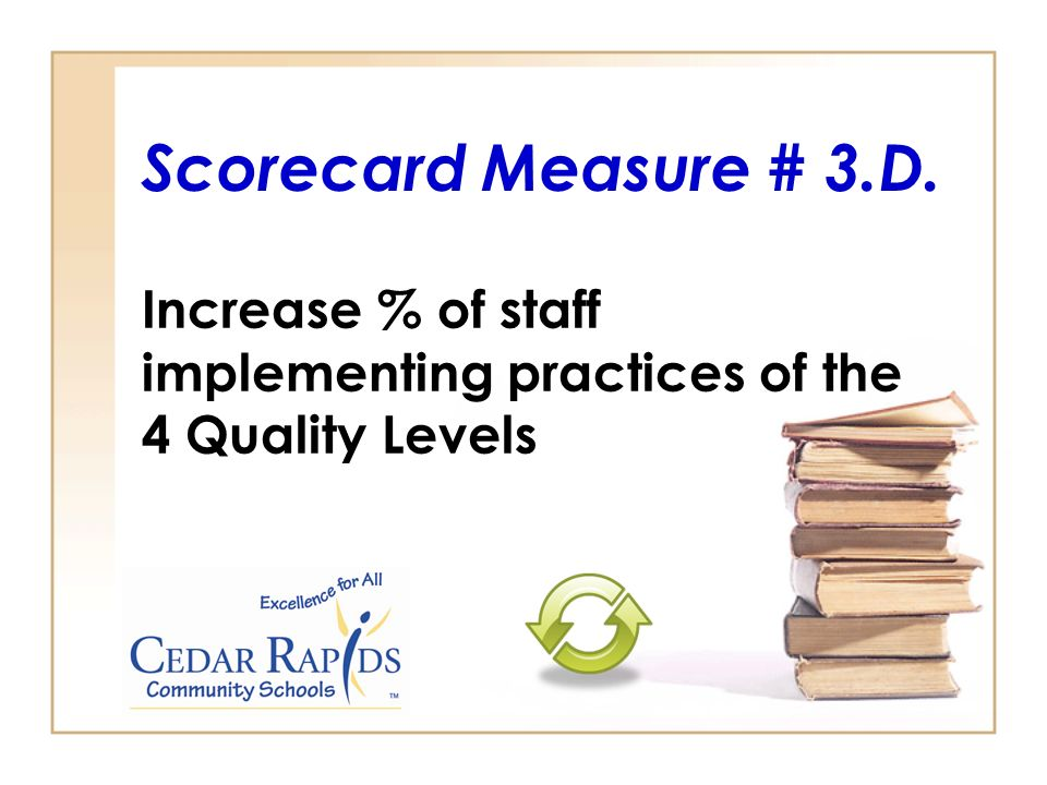 Increase % of staff implementing practices of the 4 Quality Levels Scorecard Measure # 3.D.