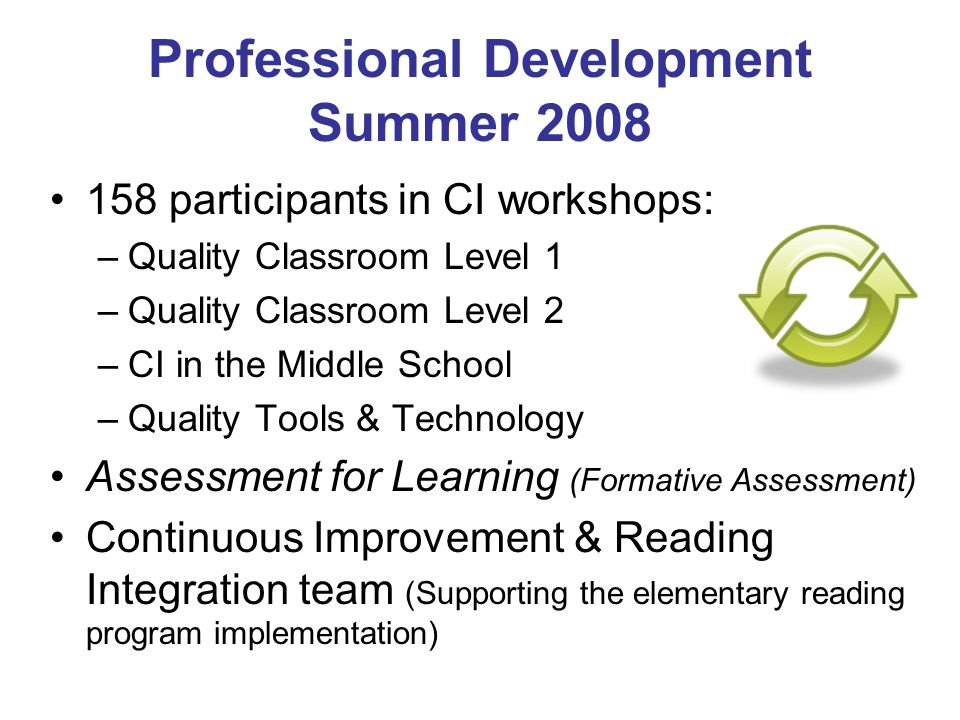 Professional Development Summer 2008 158 participants in CI workshops: –Quality Classroom Level 1 –Quality Classroom Level 2 –CI in the Middle School –Quality Tools & Technology Assessment for Learning (Formative Assessment) Continuous Improvement & Reading Integration team (Supporting the elementary reading program implementation)