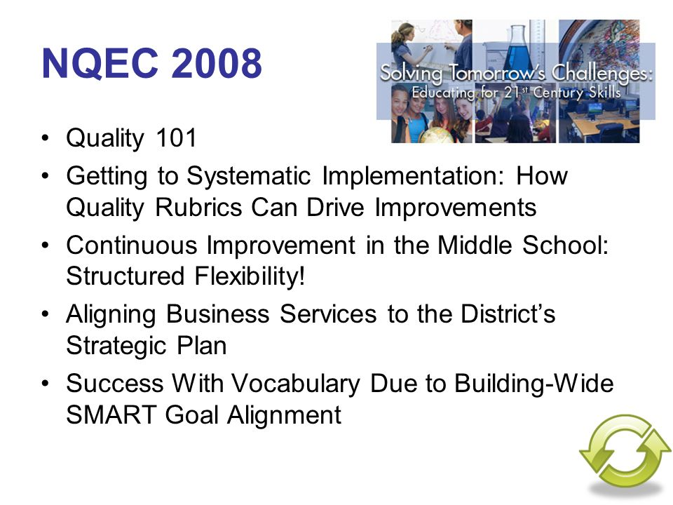 NQEC 2008 Quality 101 Getting to Systematic Implementation: How Quality Rubrics Can Drive Improvements Continuous Improvement in the Middle School: Structured Flexibility.
