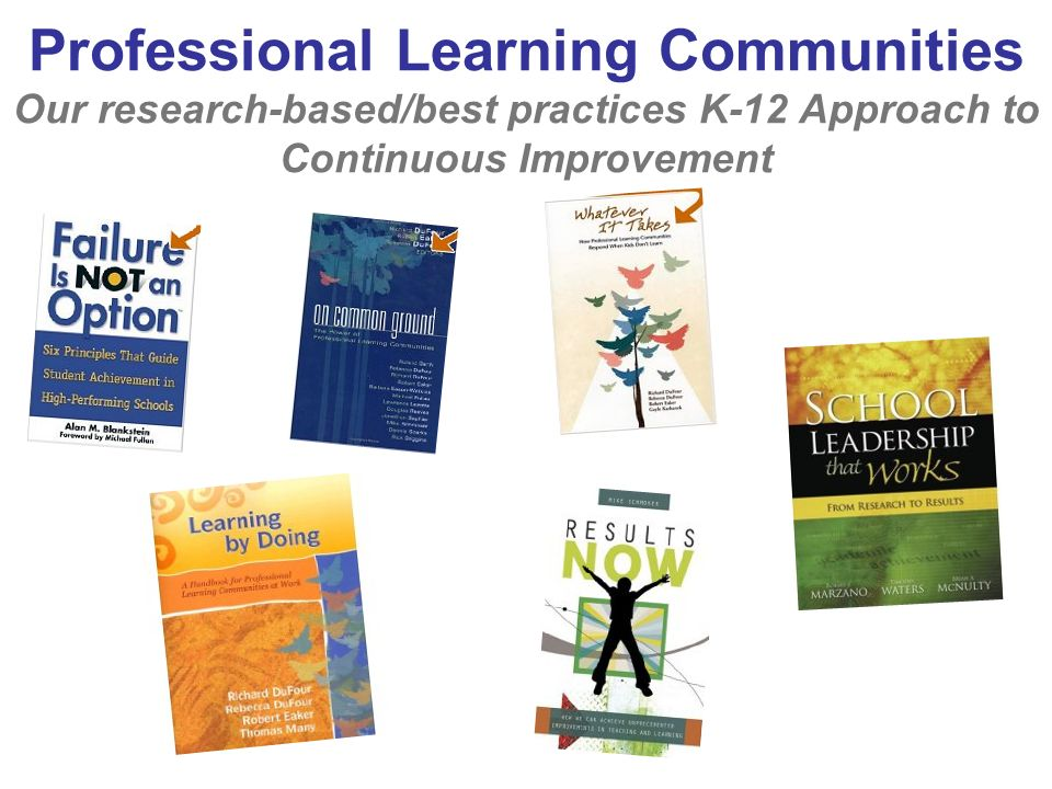 Professional Learning Communities Our research-based/best practices K-12 Approach to Continuous Improvement