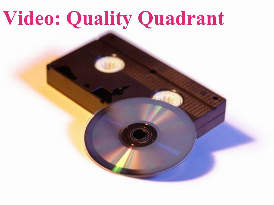 Video: Quality Quadrant