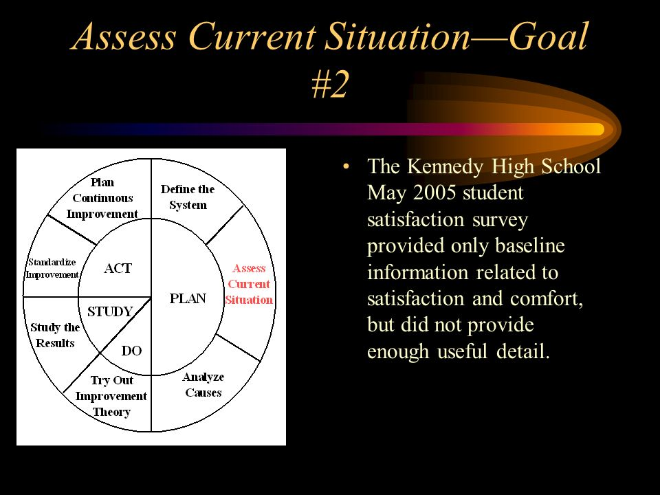 Assess Current SituationGoal #2 The Kennedy High School May 2005 student satisfaction survey provided only baseline information related to satisfaction and comfort, but did not provide enough useful detail.