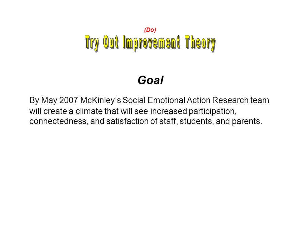 (Do) Goal By May 2007 McKinleys Social Emotional Action Research team will create a climate that will see increased participation, connectedness, and satisfaction of staff, students, and parents.