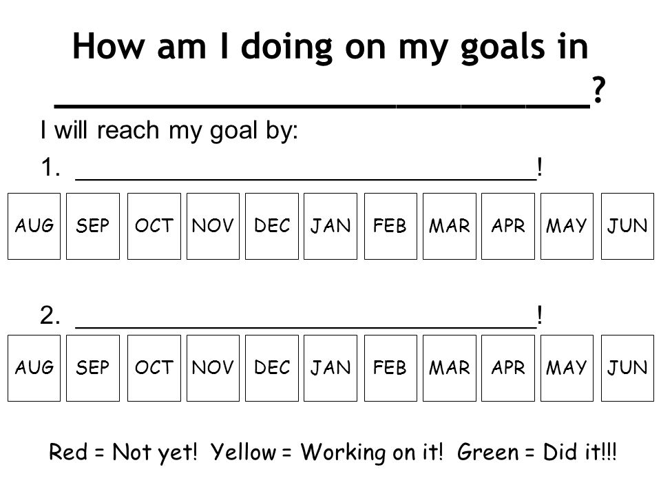 How am I doing on my goals in _________________________.