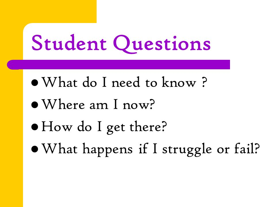 Student Questions What do I need to know . Where am I now.