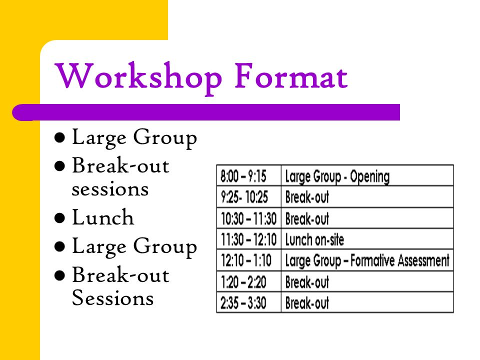 Workshop Format Large Group Break-out sessions Lunch Large Group Break-out Sessions