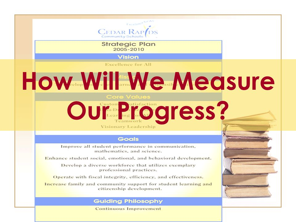 How Will We Measure Our Progress
