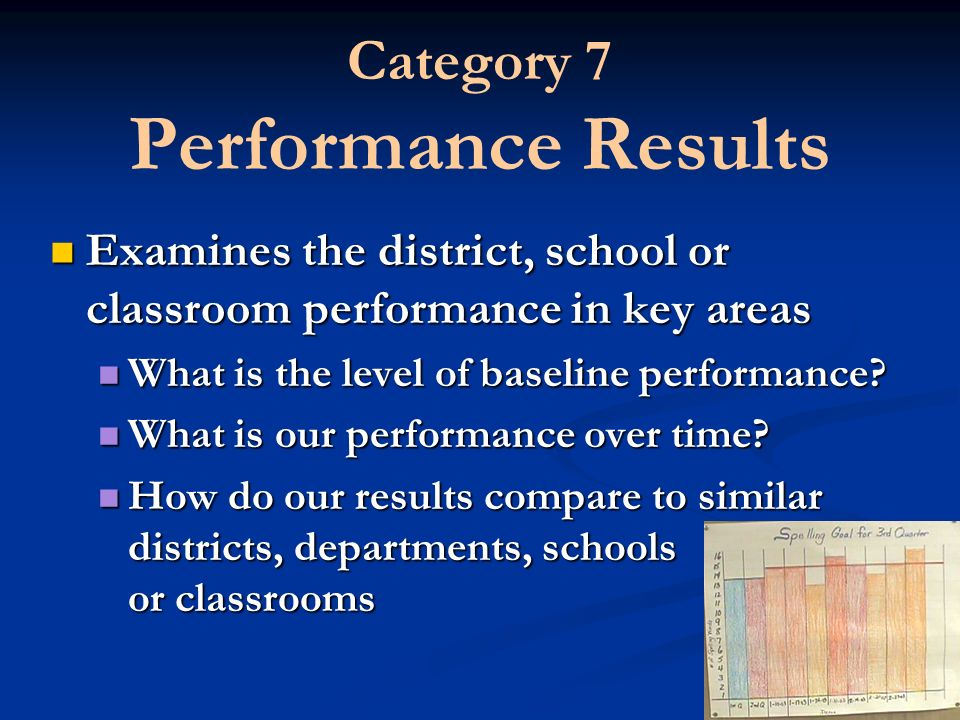 Category 7 Performance Results Examines the district, school or classroom performance in key areas Examines the district, school or classroom performance in key areas What is the level of baseline performance.